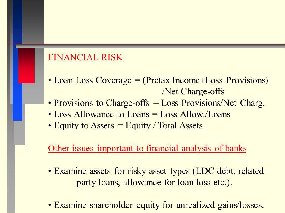 FINANCIAL RISK Loan Loss Coverage = (Pretax Income+Loss Provisions) /Net Charge-offs. Provisions to Charge-offs = Loss Provisions/Net Charg.