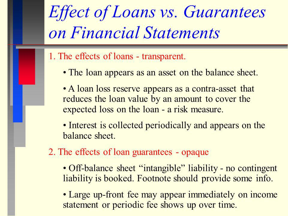 Effect of Loans vs. Guarantees on Financial Statements