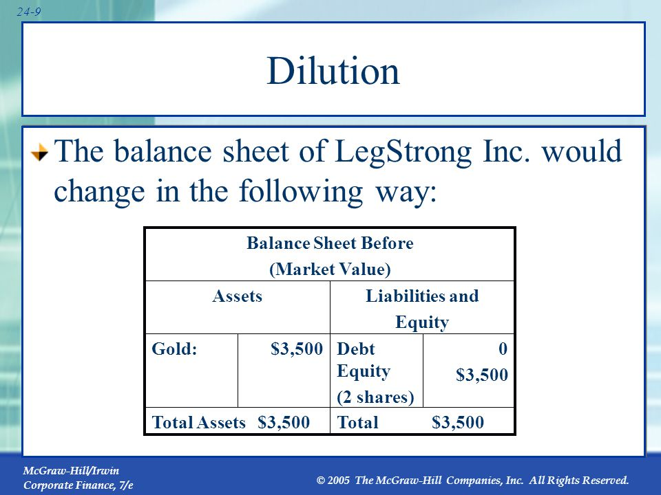 Dilution The balance sheet of LegStrong Inc. would change in the following way: Balance Sheet After.