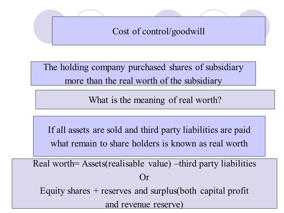 Cost of control/goodwill
