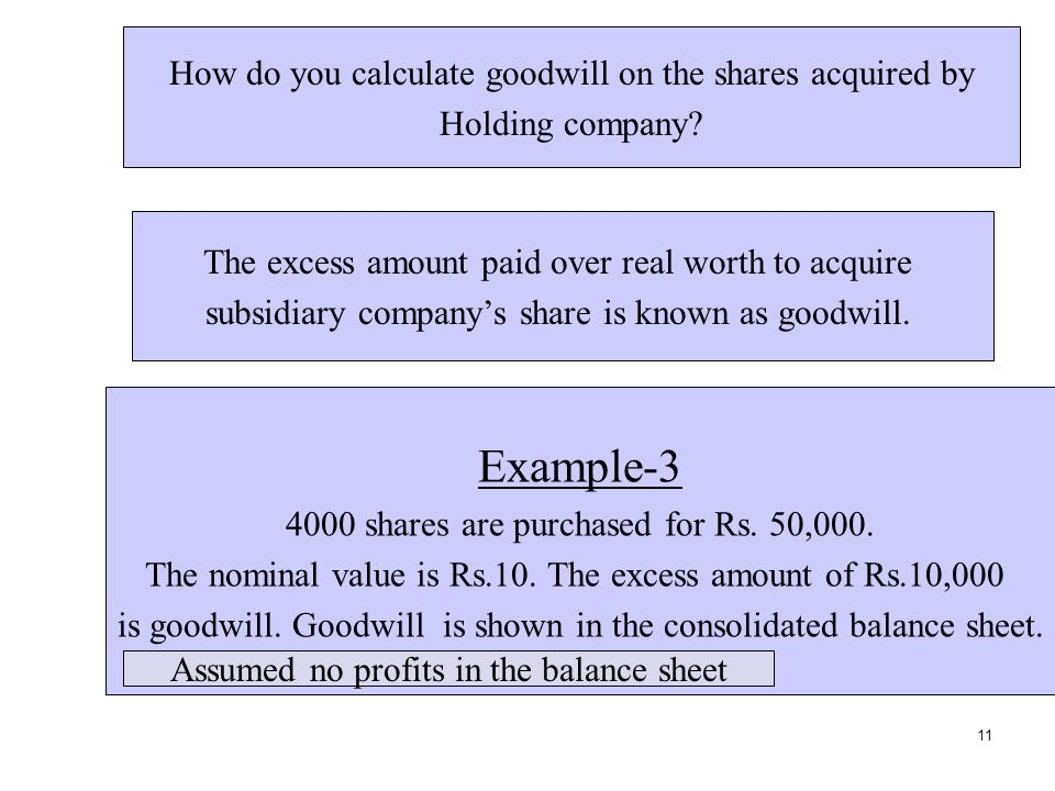 Example-3 How do you calculate goodwill on the shares acquired by