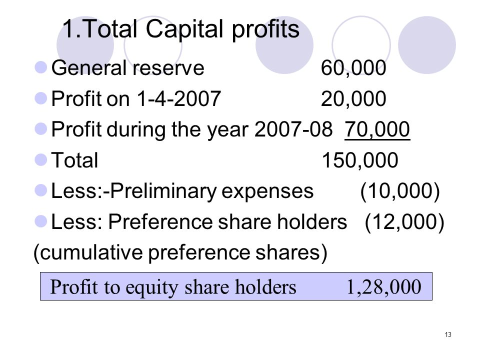 Profit to equity share holders 1,28,000