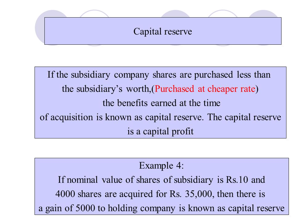 If the subsidiary company shares are purchased less than