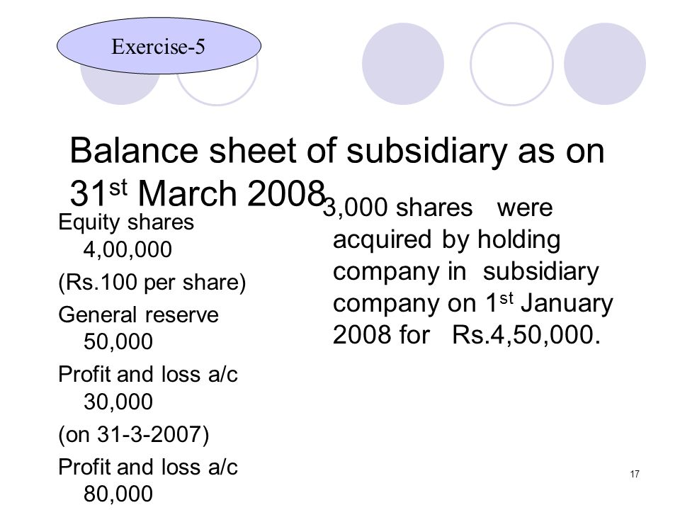 Balance sheet of subsidiary as on 31st March 2008