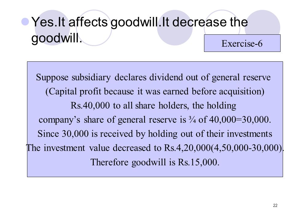 Yes.It affects goodwill.It decrease the goodwill.