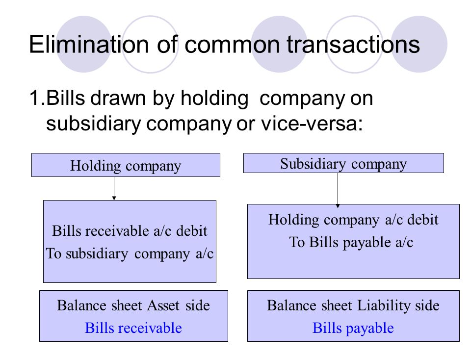 Elimination of common transactions