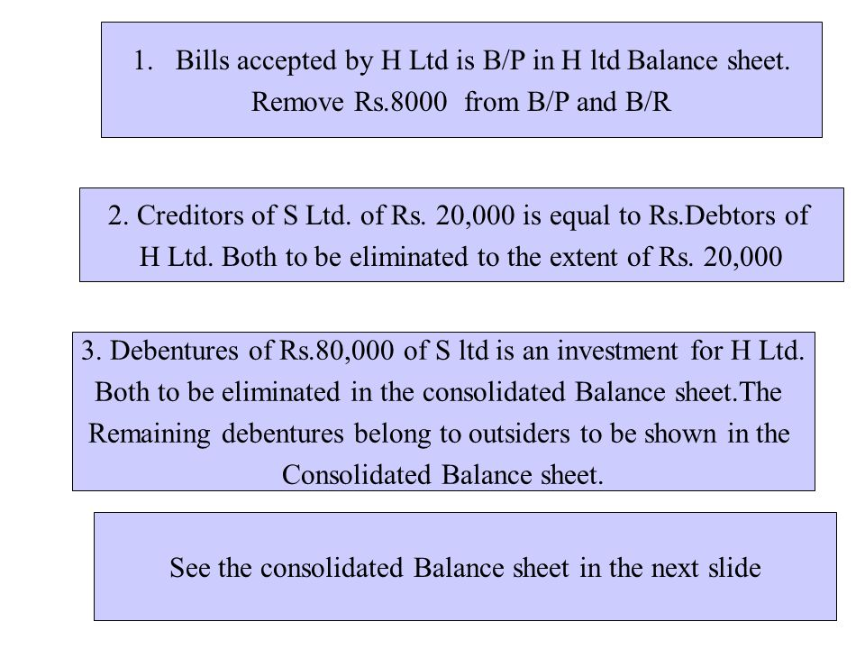 Bills accepted by H Ltd is B/P in H ltd Balance sheet.