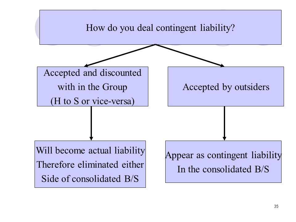 How do you deal contingent liability