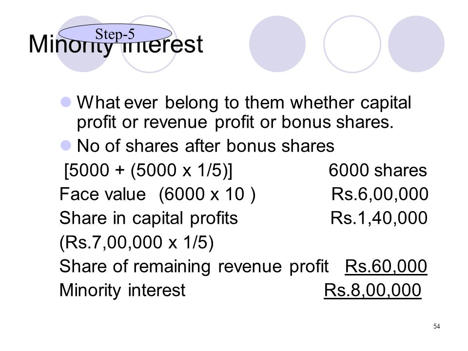 Minority Interest Step-5. What ever belong to them whether capital profit or revenue profit or bonus shares.