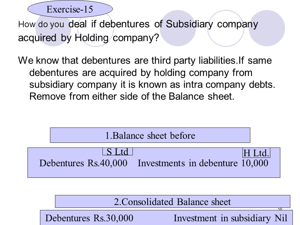 Debentures Rs.40,000 Investments in debenture 10,000 S Ltd H Ltd.