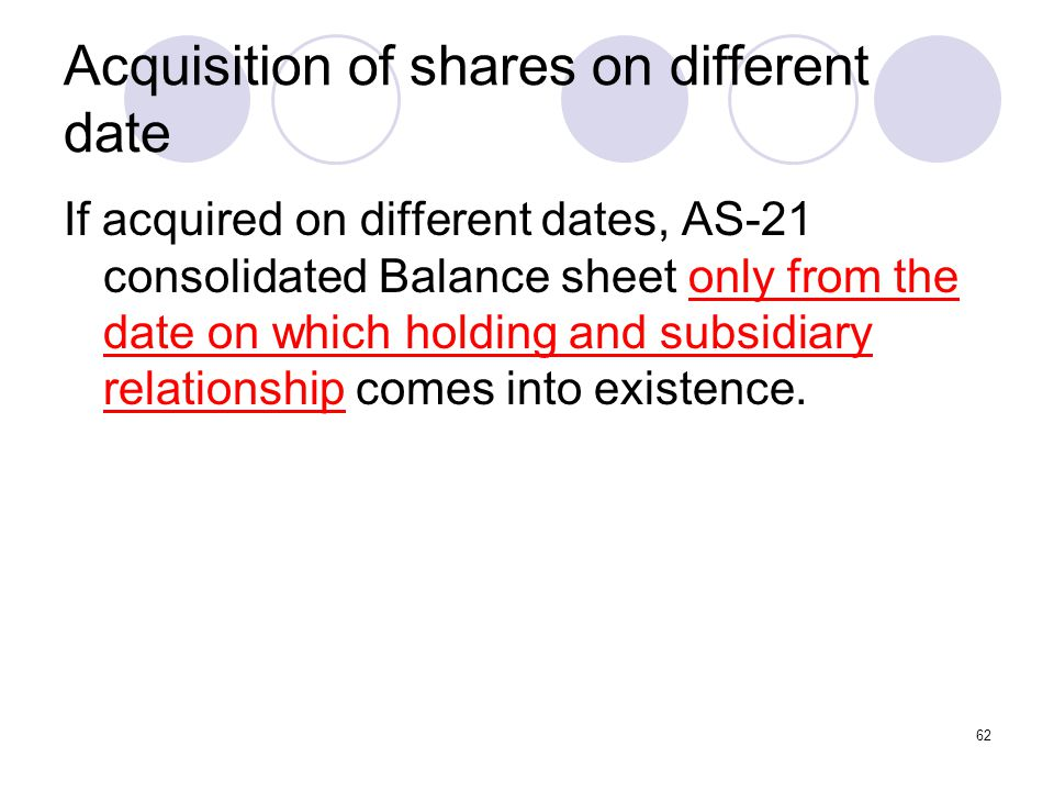 Acquisition of shares on different date
