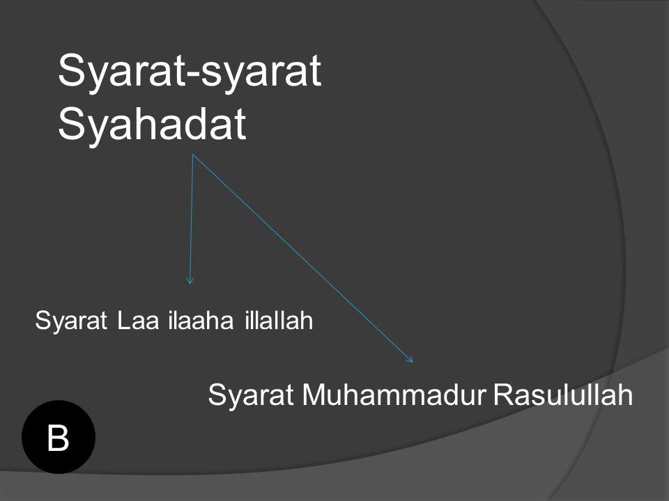 Syarat-syarat Syahadat