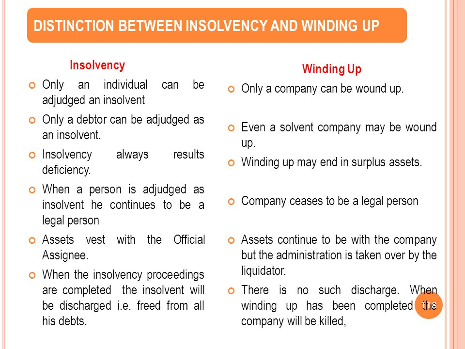 DISTINCTION BETWEEN INSOLVENCY AND WINDING UP