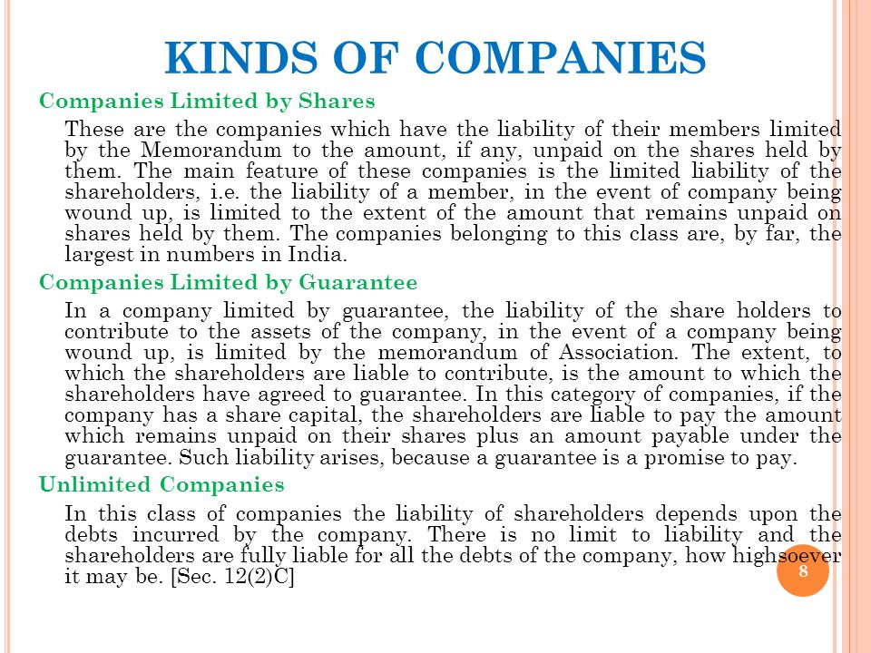 KINDS OF COMPANIES Companies Limited by Shares