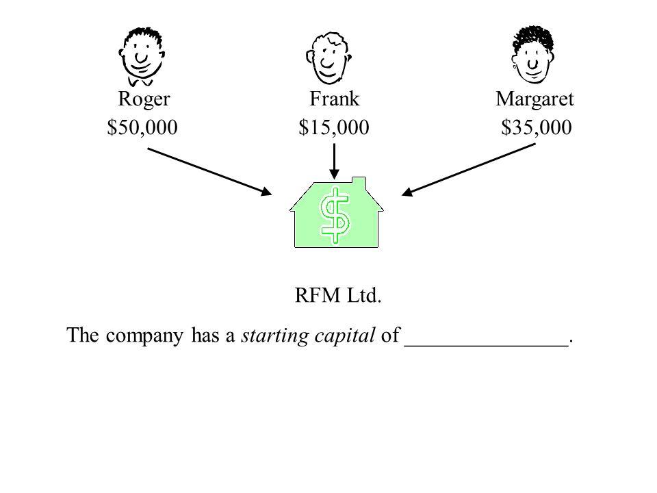 Roger Frank Margaret $50,000 $15,000 $35,000.