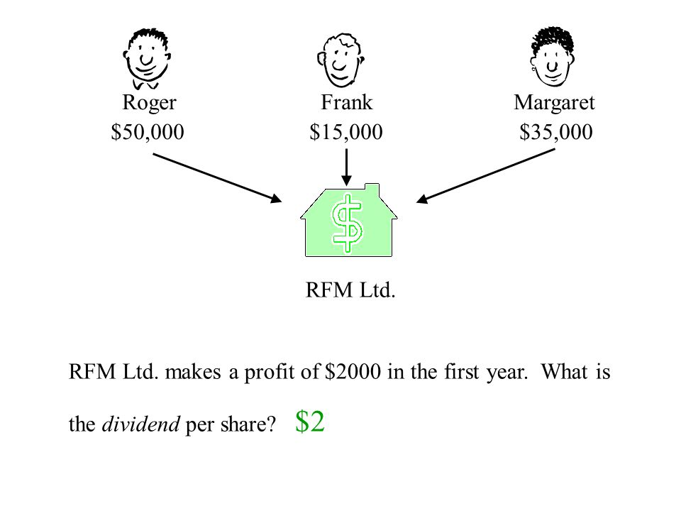 Roger Frank Margaret $50,000 $15,000 $35,000. RFM Ltd. RFM Ltd. makes a profit of $2000 in the first year. What is.