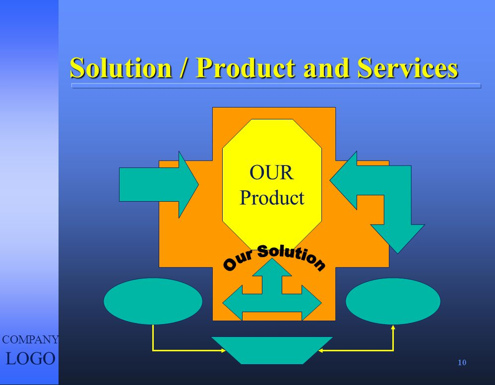 Solution / Product and Services
