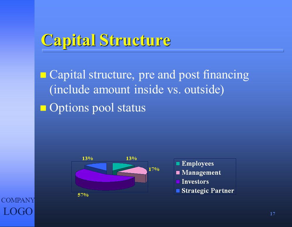 Capital Structure Capital structure, pre and post financing (include amount inside vs.