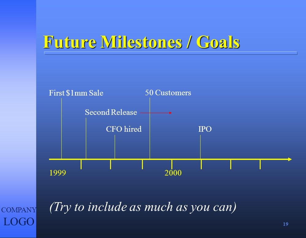 Future Milestones / Goals