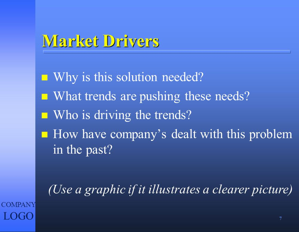 Market Drivers Why is this solution needed