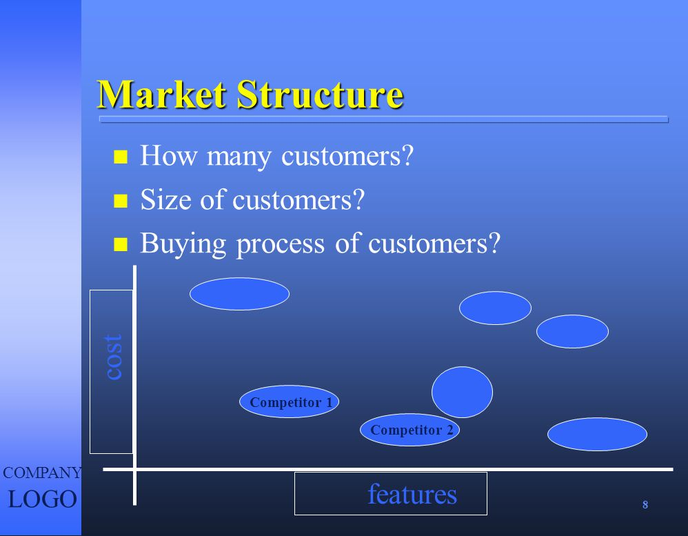 Market Structure How many customers Size of customers