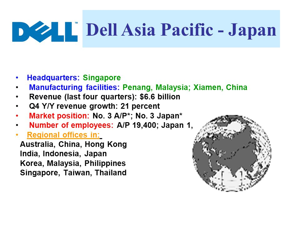 Dell Asia Pacific - Japan