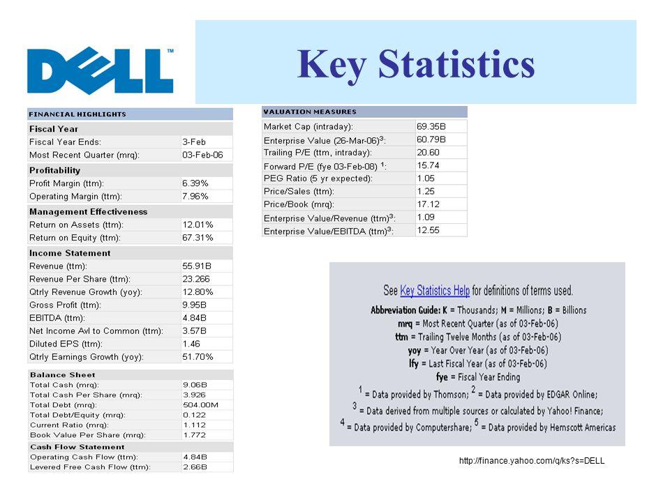 Key Statistics http://finance.yahoo.com/q/ks s=DELL