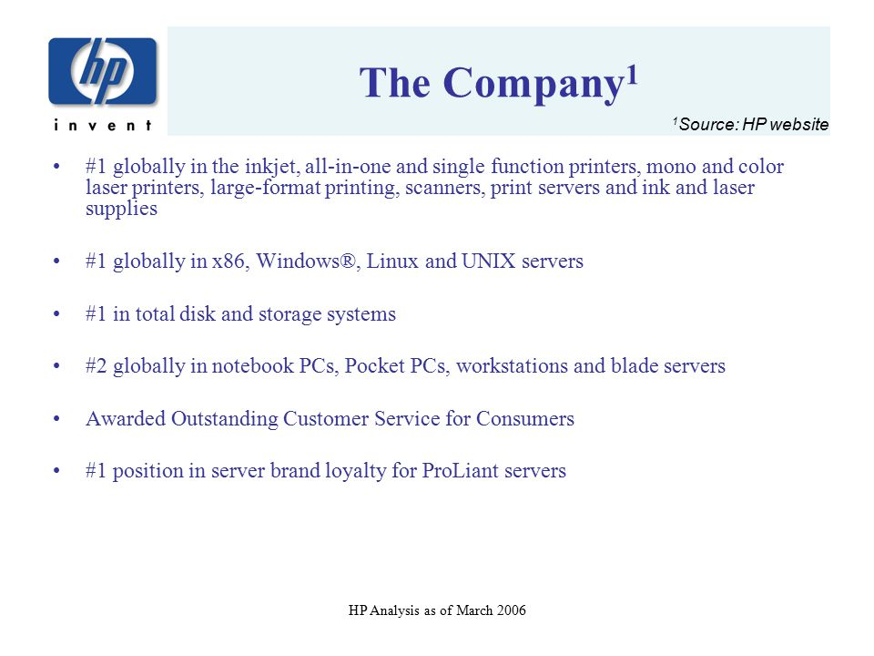 The Company1 1Source: HP website.