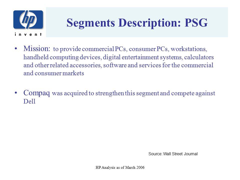 Segments Description: PSG