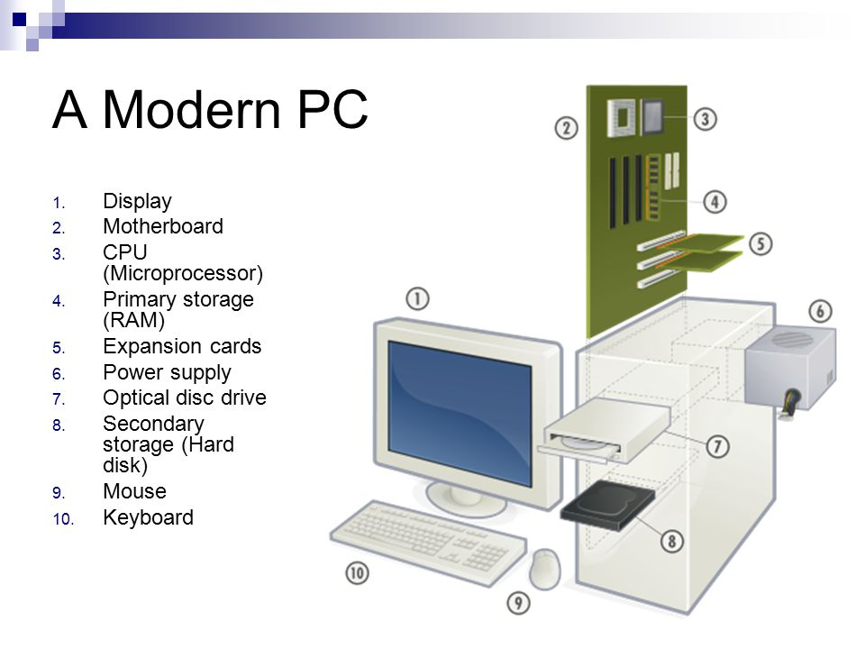 A Modern PC Display Motherboard CPU (Microprocessor)