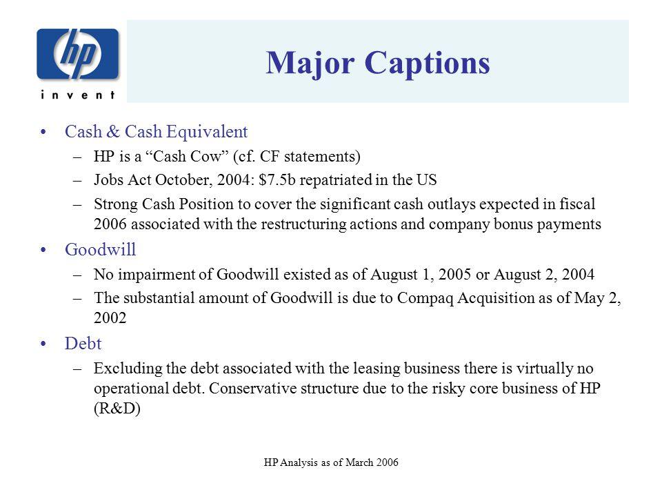 Major Captions Cash & Cash Equivalent Goodwill Debt