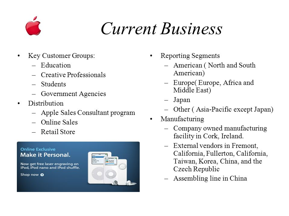Current Business Key Customer Groups: Education Creative Professionals