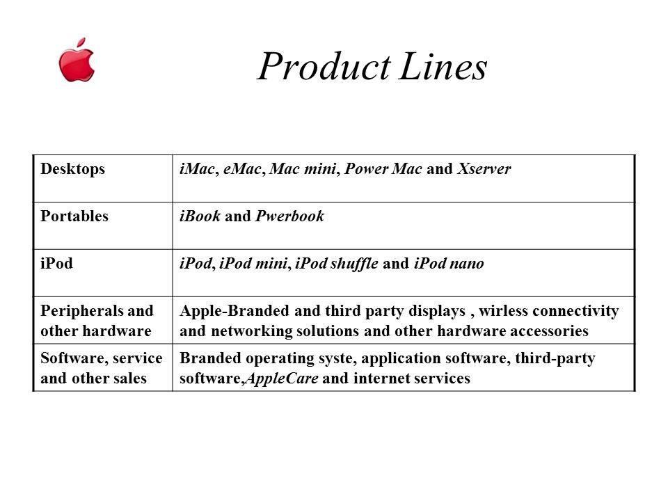 Product Lines Desktops iMac, eMac, Mac mini, Power Mac and Xserver