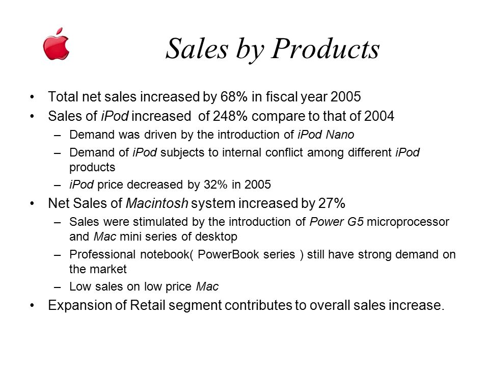 Sales by Products Total net sales increased by 68% in fiscal year 2005
