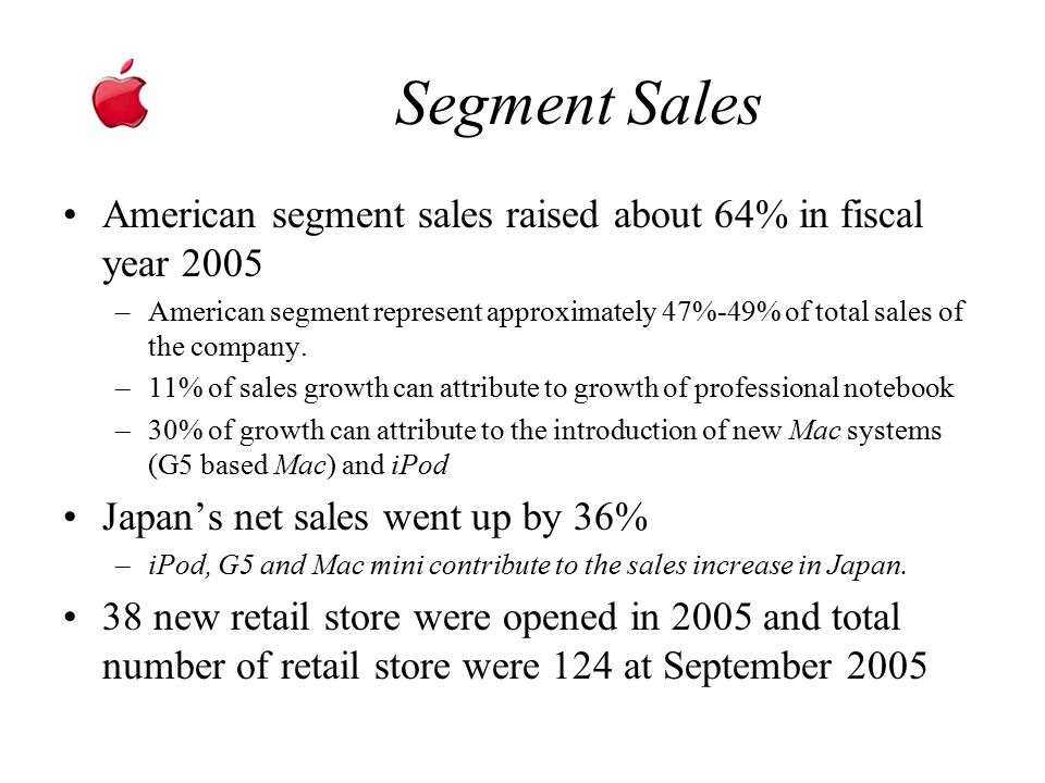 Segment Sales American segment sales raised about 64% in fiscal year 2005.