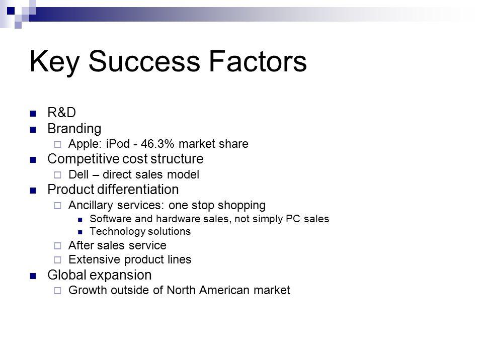 Key Success Factors R&D Branding Competitive cost structure