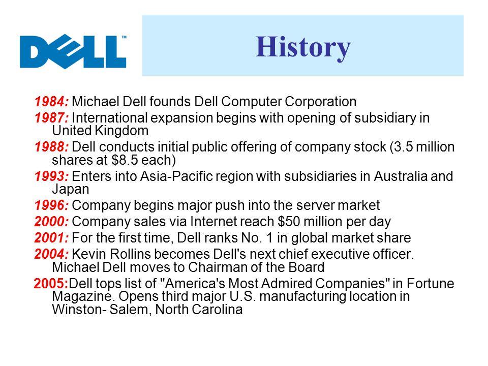 History 1984: Michael Dell founds Dell Computer Corporation