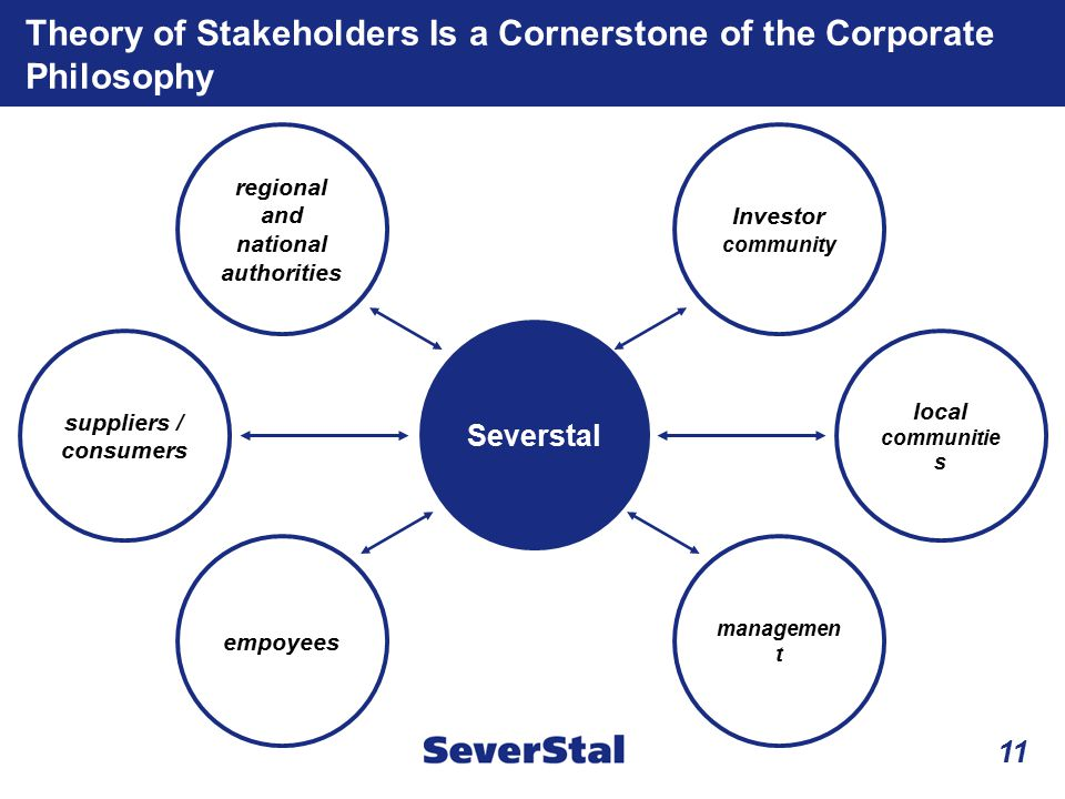Theory of Stakeholders Is a Cornerstone of the Corporate Philosophy