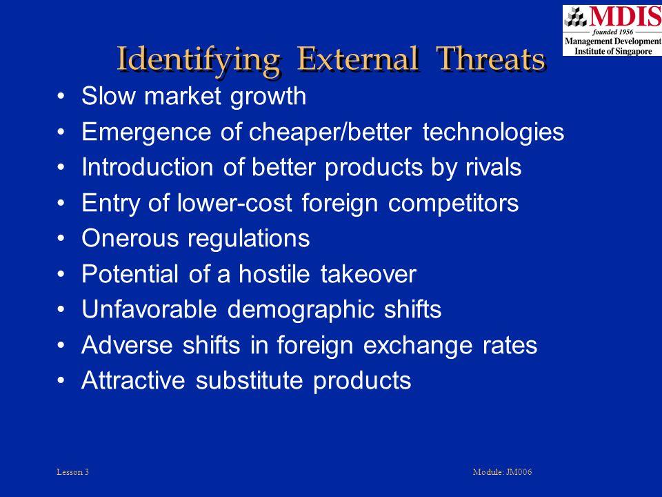 Identifying External Threats