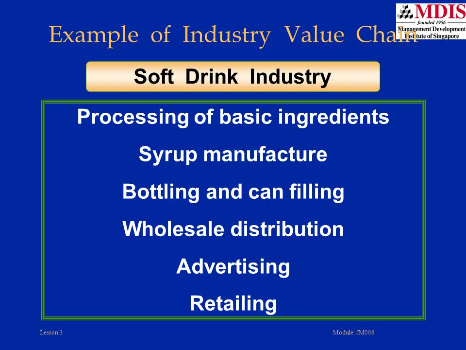 Example of Industry Value Chain
