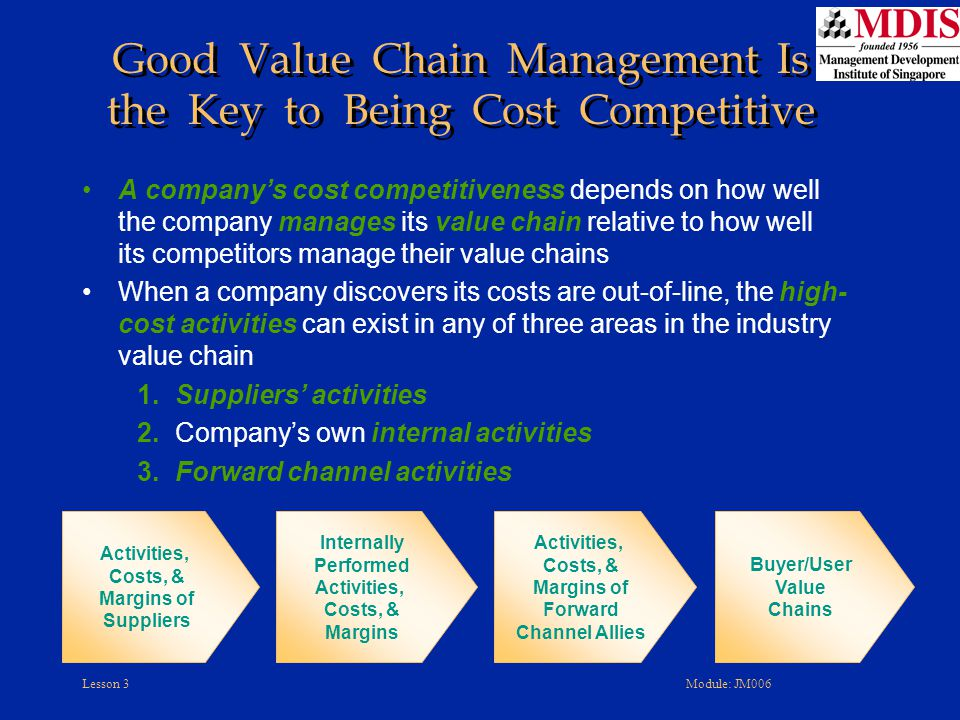 Good Value Chain Management Is the Key to Being Cost Competitive