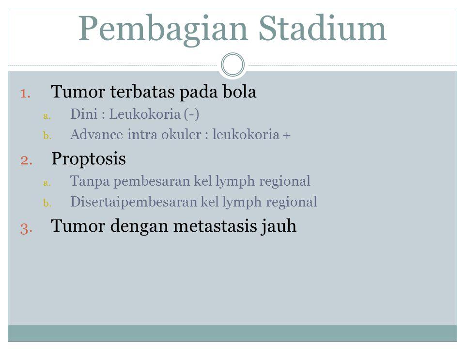 Pembagian Stadium Tumor terbatas pada bola Proptosis