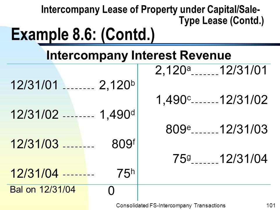 Intercompany Interest Revenue