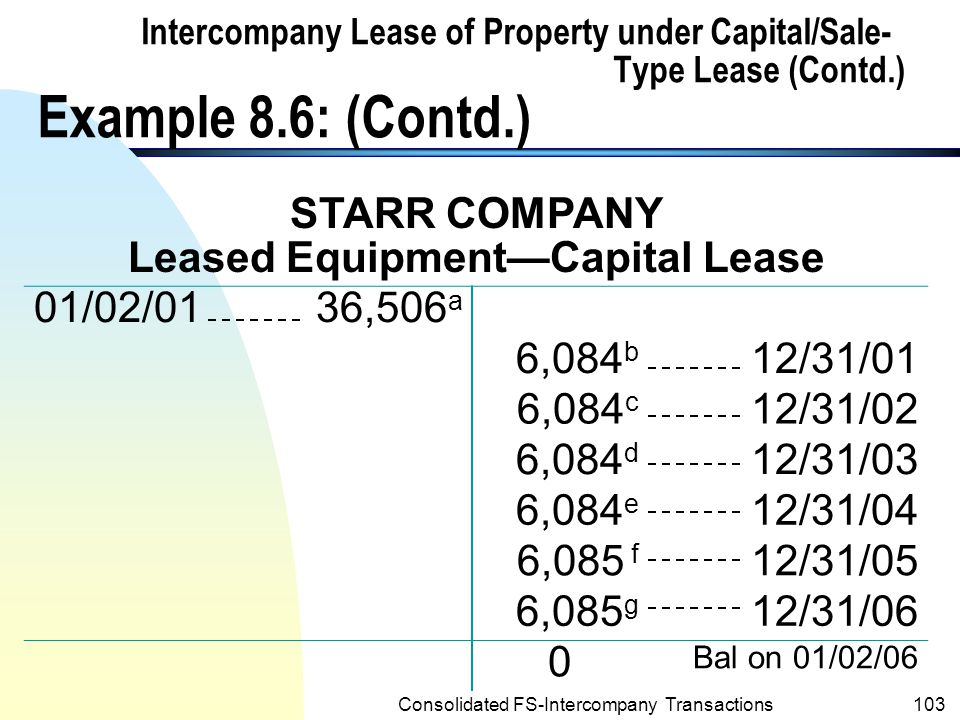 Leased Equipment—Capital Lease