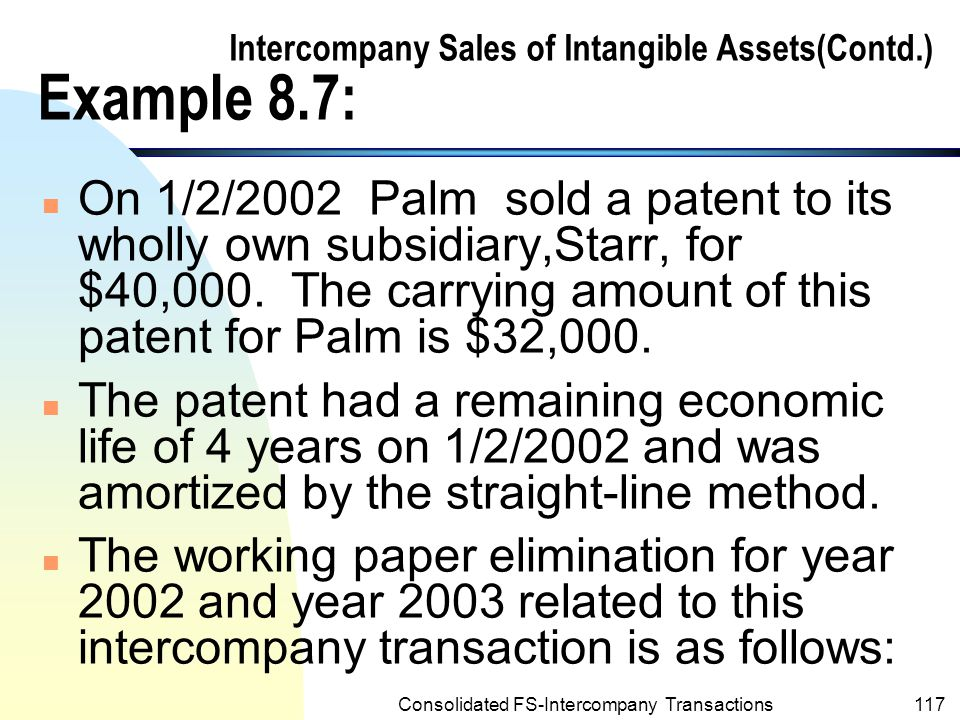 Intercompany Sales of Intangible Assets(Contd.) Example 8.7: