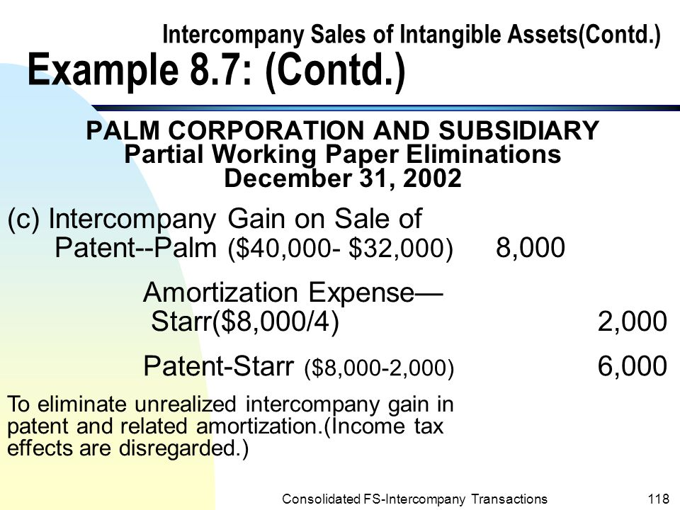 Intercompany Sales of Intangible Assets(Contd.) Example 8.7: (Contd.)