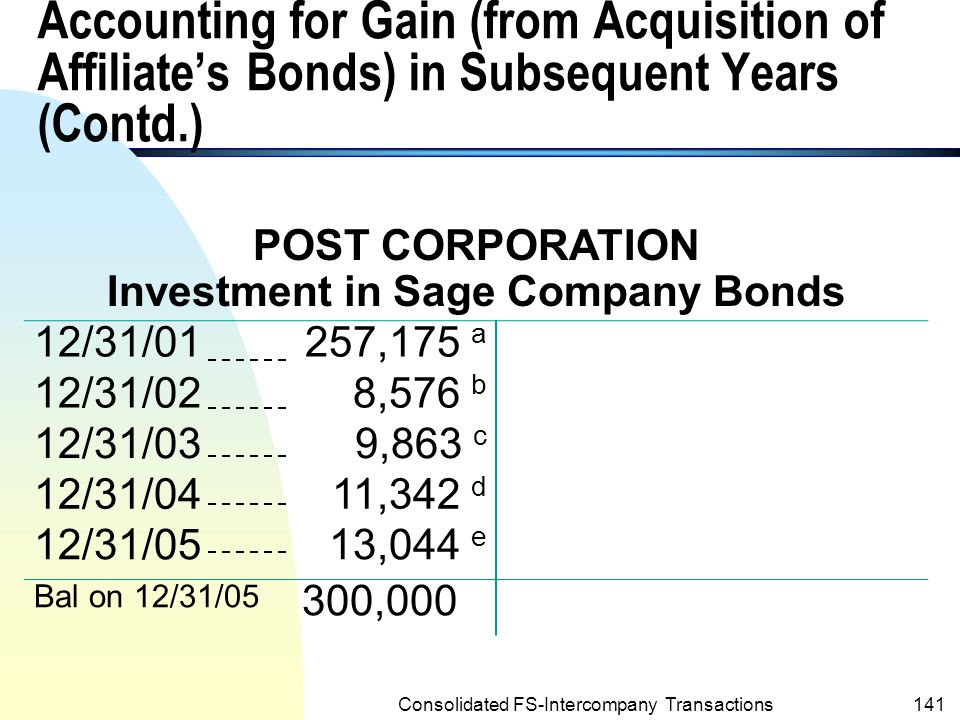 Investment in Sage Company Bonds