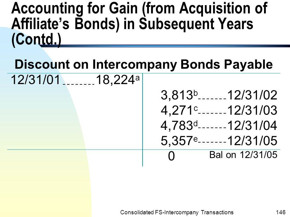 Discount on Intercompany Bonds Payable