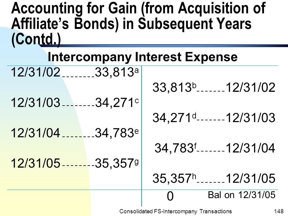 Intercompany Interest Expense