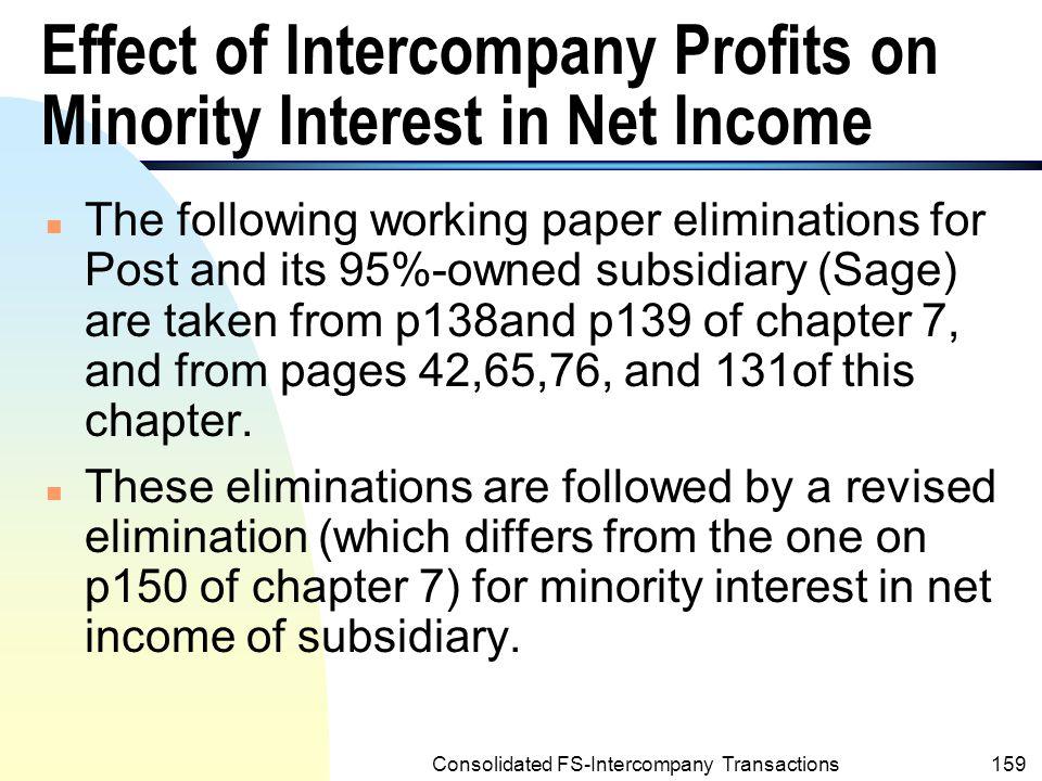 Effect of Intercompany Profits on Minority Interest in Net Income